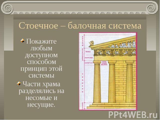 Покажите любым доступном способом принцип этой системыЧасти храма разделялись на несомые и несущие.