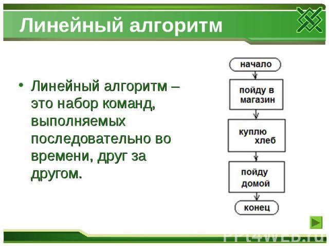 Линейный алгоритм Линейный алгоритм – это набор команд, выполняемых последовательно во времени, друг за другом.