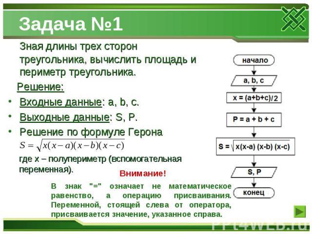 Зная длины трех сторон треугольника, вычислить площадь и периметр треугольника. Решение:Входные данные: a, b, c. Выходные данные: S, P.Решение по формуле Герона где х – полупериметр (вспомогательная переменная). В знак