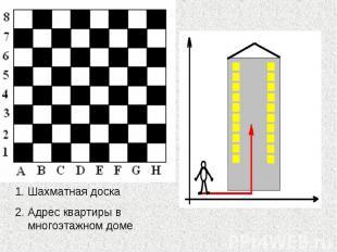 Шахматная доскаАдрес квартиры в многоэтажном доме