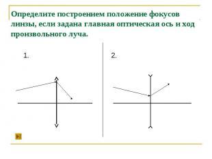 Определите построением положение фокусов линзы, если задана главная оптическая о