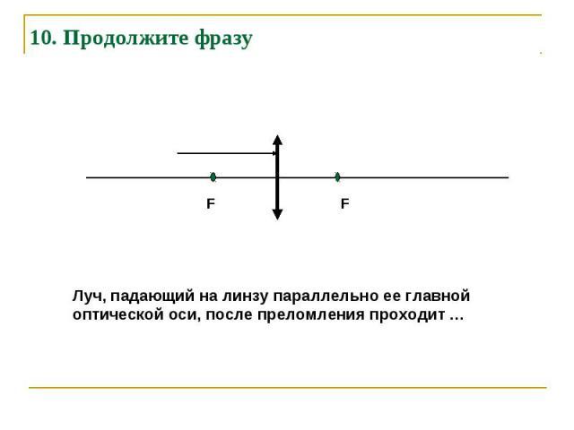 10. Продолжите фразу Луч, падающий на линзу параллельно ее главной оптической оси, после преломления проходит …