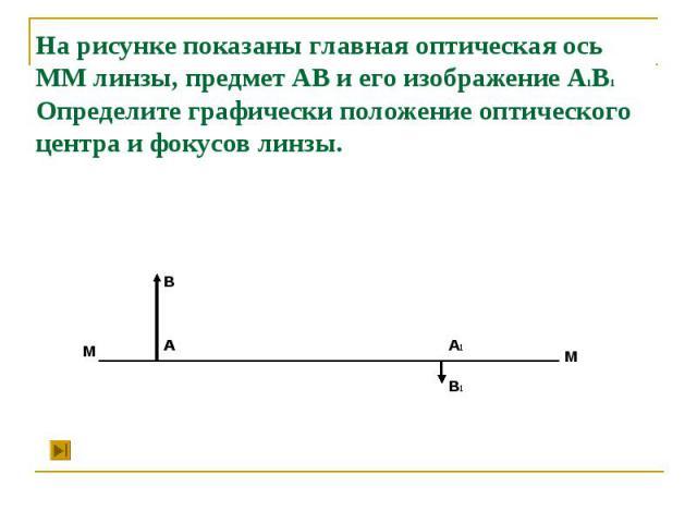 На рисунке показаны главная оптическая ось ММ линзы, предмет АВ и его изображение А1В1Определите графически положение оптического центра и фокусов линзы.