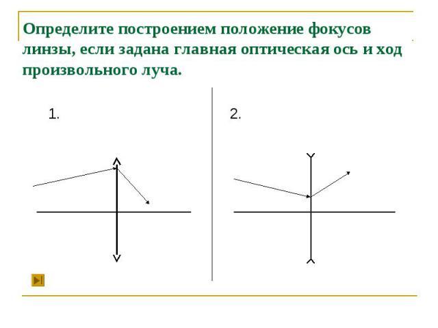 Определите построением положение фокусов линзы, если задана главная оптическая ось и ход произвольного луча.