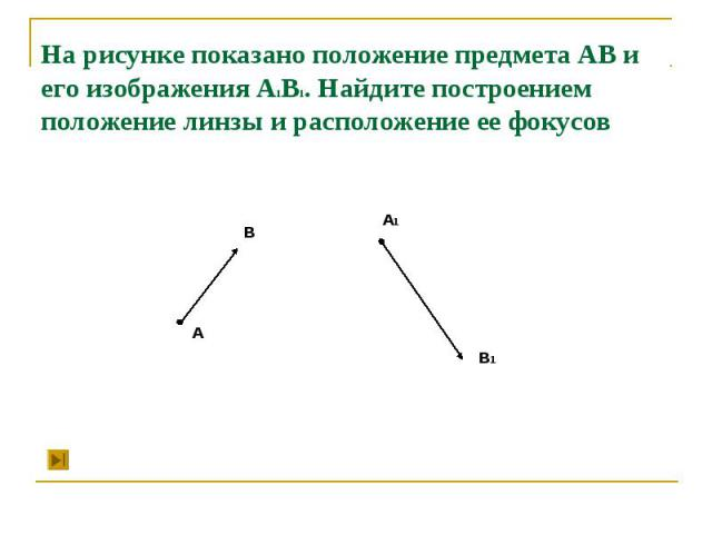 На рисунке показано положение предмета АВ и его изображения А1В1. Найдите построением положение линзы и расположение ее фокусов