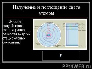 Излучение и поглощение света атомом Энергия излучённого фотона равна разности эн