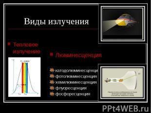 Виды излучения Тепловое излучение Люминесценциякатодолюминесценцияфотолюминесцен