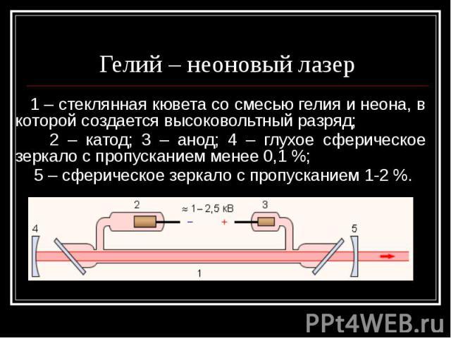 1 – стеклянная кювета со смесью гелия и неона, в которой создается высоковольтный разряд; 2 – катод; 3 – анод; 4 – глухое сферическое зеркало с пропусканием менее 0,1%; 5 – сферическое зеркало с пропусканием 1-2%.