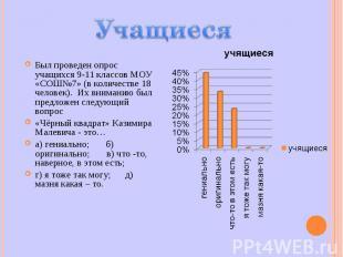 Был проведен опрос учащихся 9-11 классов МОУ «СОШ№7» (в количестве 18 человек).
