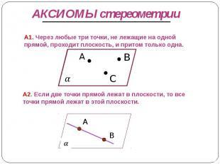 АКСИОМЫ стереометрии А1. Через любые три точки, не лежащие на одной прямой, прох