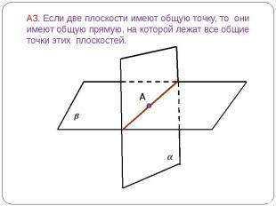 А3. Если две плоскости имеют общую точку, то они имеют общую прямую, на которой