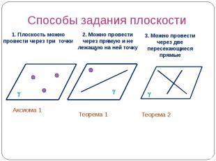 Способы задания плоскости 1. Плоскость можно провести через три точки 2. Можно п