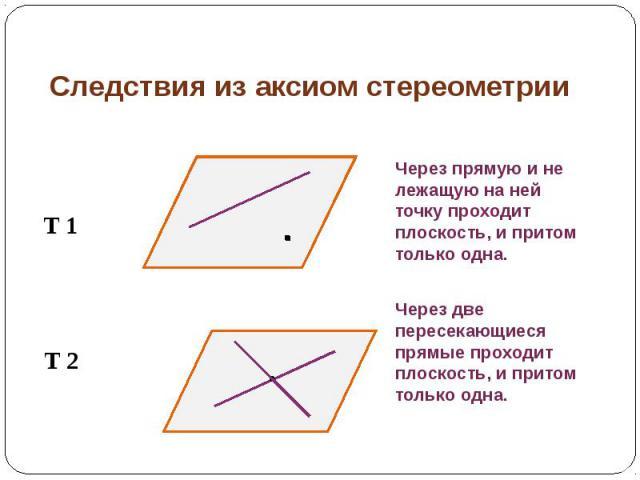 Следствия из аксиом стереометрии