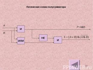 Логическая схема полусумматора