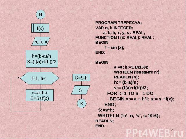 PROGRAM TRAPECYA;VAR n, i: INTEGER; a, b, h, x, y, s : REAL;FUNCTION f (x: REAL): REAL;BEGINf = sin (x);END;BEGINa:=0; b:=3.141592; WRITELN ('введите n'); READLN (n);h:= (b-a)/n;s:= (f(a)+f(b))/2; FOR i:=1 TO n - 1 DO BEGIN x:= a + h*i; s:= s +f(x);…