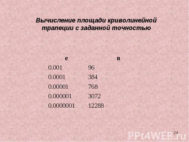Вычисление площади криволинейной трапеции с заданной точностью