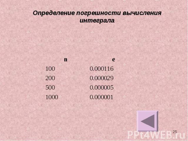 Определение погрешности вычисления интеграла