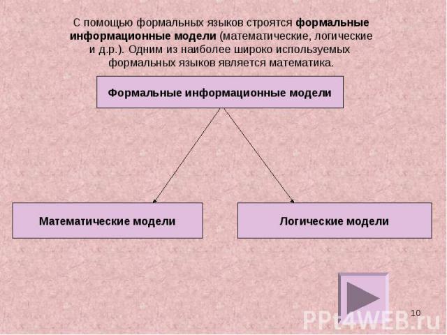 С помощью формальных языков строятся формальныеинформационные модели (математические, логическиеи д.р.). Одним из наиболее широко используемых формальных языков является математика.