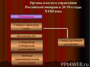 Органы власти и управления Российской империи в 20-70-е годы XYIII века