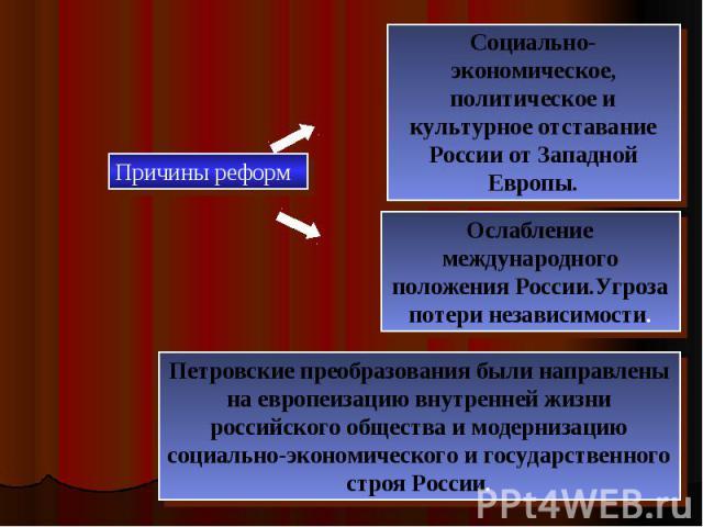 Причины реформ Социально-экономическое, политическое и культурное отставание России от Западной Европы. Ослабление международного положения России.Угроза потери независимости. Петровские преобразования были направлены на европеизацию внутренней жизн…