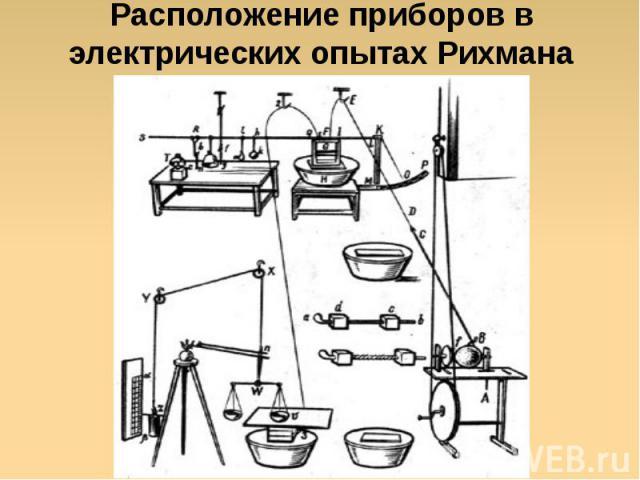 Расположение приборов в электрических опытах Рихмана