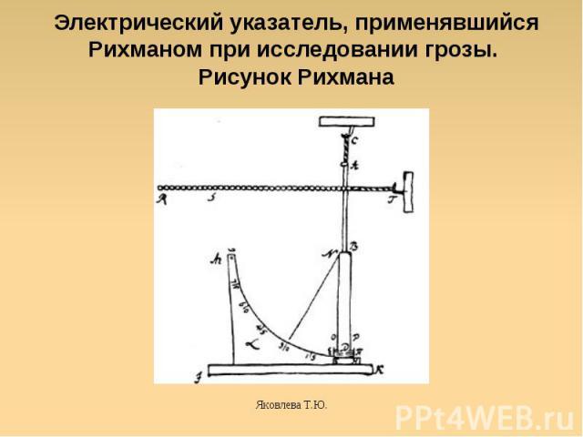 Электрический указатель, применявшийся Рихманом при исследовании грозы. Рисунок Рихмана
