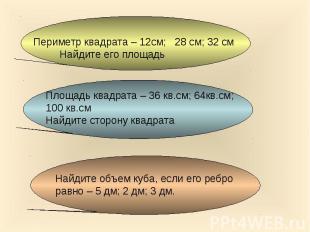 Периметр квадрата – 12см; 28 см; 32 см Найдите его площадь Площадь квадрата – 36