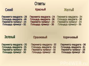 Периметр квадрата - 28Площадь квадрата - 49Периметр прямоуг - 24Площадь прямоуг