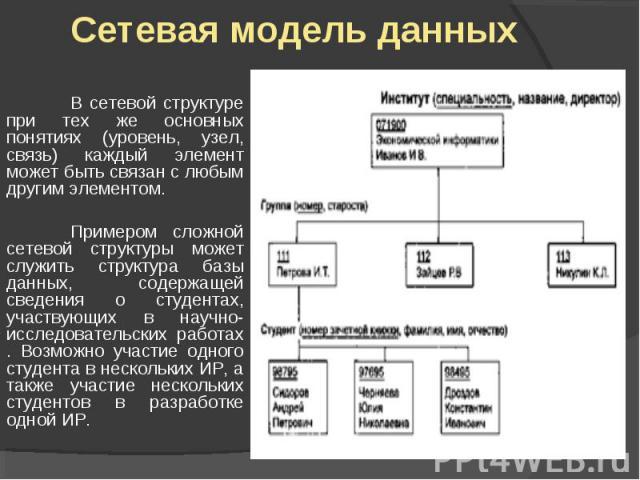 Сетевая модель данных В сетевой структуре при тех же основных понятиях (уровень, узел, связь) каждый элемент может быть связан с любым другим элементом.Примером сложной сетевой структуры может служить структура базы данных, содержащей сведения о сту…