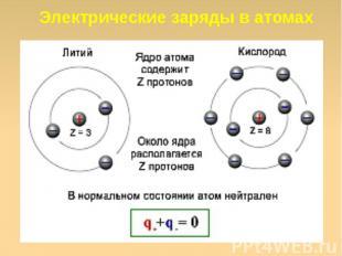 Электрические заряды в атомах