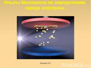 Опыты Милликена по определению заряда электрона