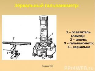 Зеркальный гальванометр: 1– осветитель (лампа); 2– шкала; 3– гальванометр; 4
