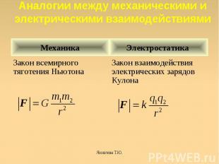 Аналогии между механическими и электрическими взаимодействиями