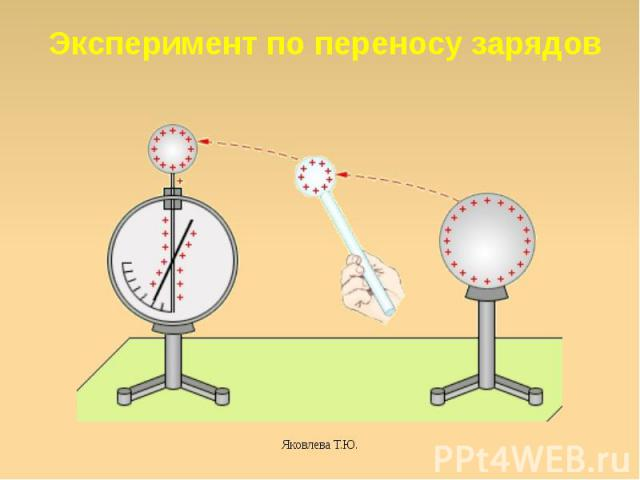 Эксперимент по переносу зарядов