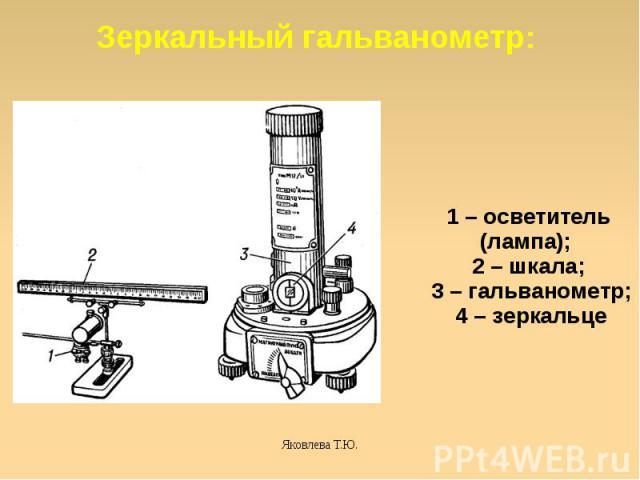 Зеркальный гальванометр: 1– осветитель (лампа); 2– шкала; 3– гальванометр; 4– зеркальце