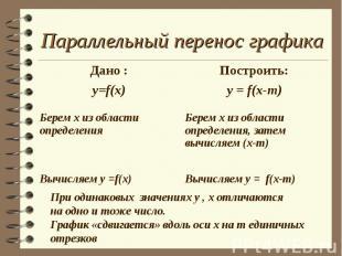 Параллельный перенос графика При одинаковых значениях у , х отличаютсяна одно и