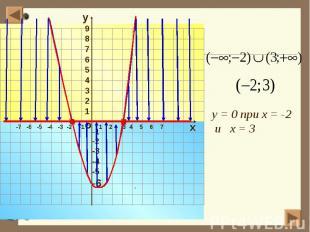 у = 0 при х = -2 и х = 3