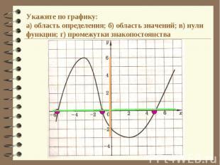 Укажите по графику:а) область определения; б) область значений; в) нули функции;