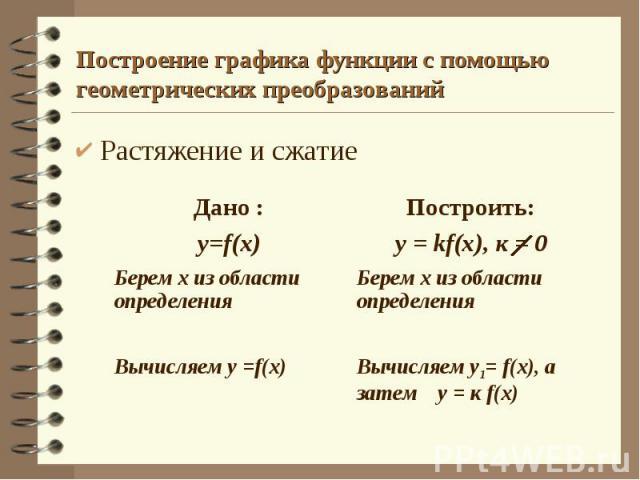 Построение графика функции с помощью геометрических преобразований Растяжение и сжатие