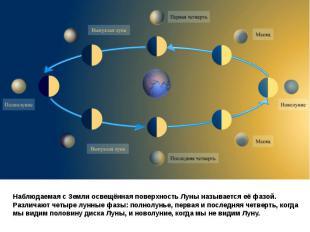 Наблюдаемая с Земли освещённая поверхность Луны называется еёфазой.Различают че