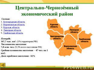 Центрально-Чернозёмный экономический район Состав:1.Белгородская область2.Вор