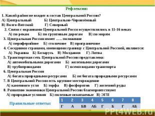 1. Какой район не входит в состав Центральной России?А) Центральный Б) Центральн