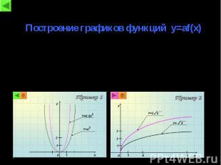 Построение графиков функций y=af(x) График функции y=af(x) получается из графика