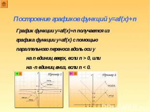 Построение графиков функций y=af(x)+n График функции y=af(x)+n получается изграф