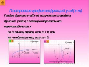 Построение графиков функций y=af(x-m) График функции y=af(x-m) получается из гра