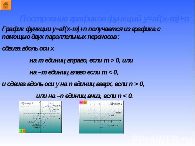 График функции y=af(x-m)+n получается из графика с помощью двух параллельных переносов :сдвига вдоль оси x на m единиц вправо, если m > 0, или на –m единиц влево если m < 0,и сдвига вдоль оси y на n единиц вверх, если n > 0, или на –n единиц вниз, е…