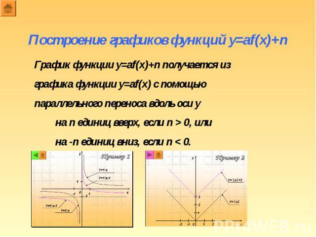 Построение графиков функций y=af(x)+n График функции y=af(x)+n получается изграфика функции y=af(x) с помощью параллельного переноса вдоль оси y на n единиц вверх, если n > 0, или на -n единиц вниз, если n < 0.