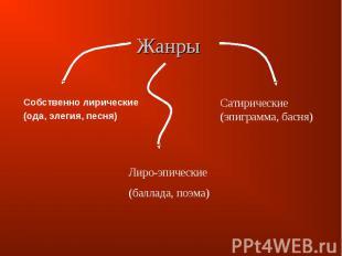 Жанры Собственно лирические(ода, элегия, песня) Сатирические (эпиграмма, басня)