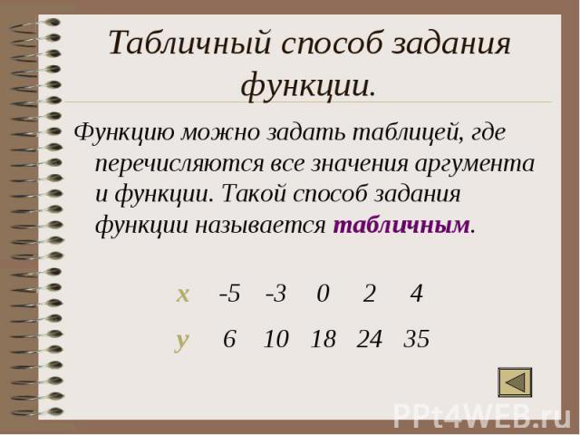 Табличный способ задания функции. Функцию можно задать таблицей, где перечисляются все значения аргумента и функции. Такой способ задания функции называется табличным.