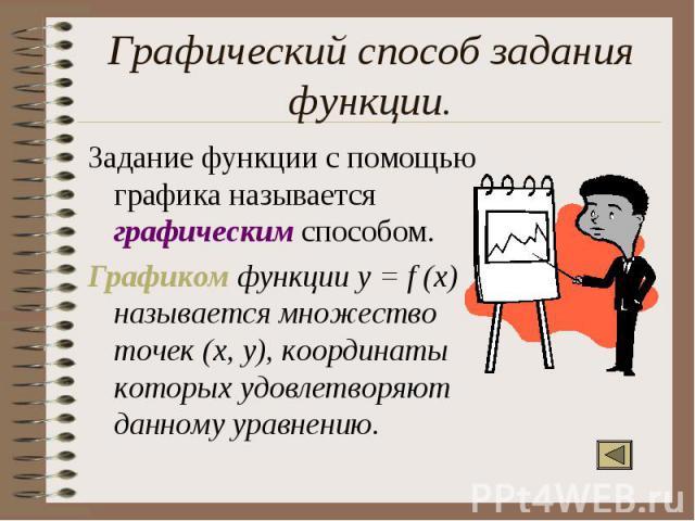 Графический способ задания функции. Задание функции с помощью графика называется графическим способом.Графиком функции у = f (х) называется множество точек (х, у), координаты которых удовлетворяют данному уравнению.